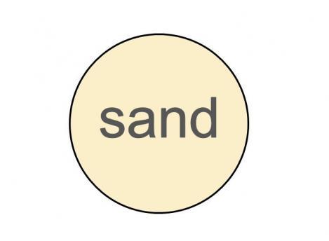 3,6 x 1,45 mm, 0,8 mm overlap sand rund